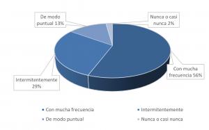Estudio 'La ciencia en los medios' de Javier de Sola Pueyo en JCOM
